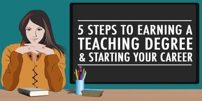 teaching infographic