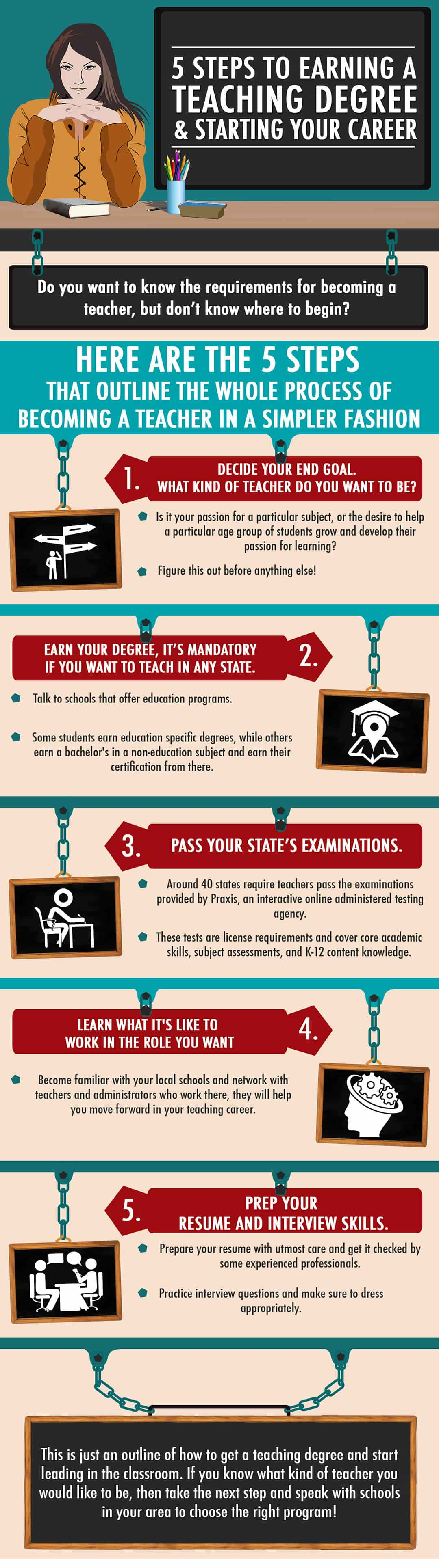 infographic of how to become a teacher